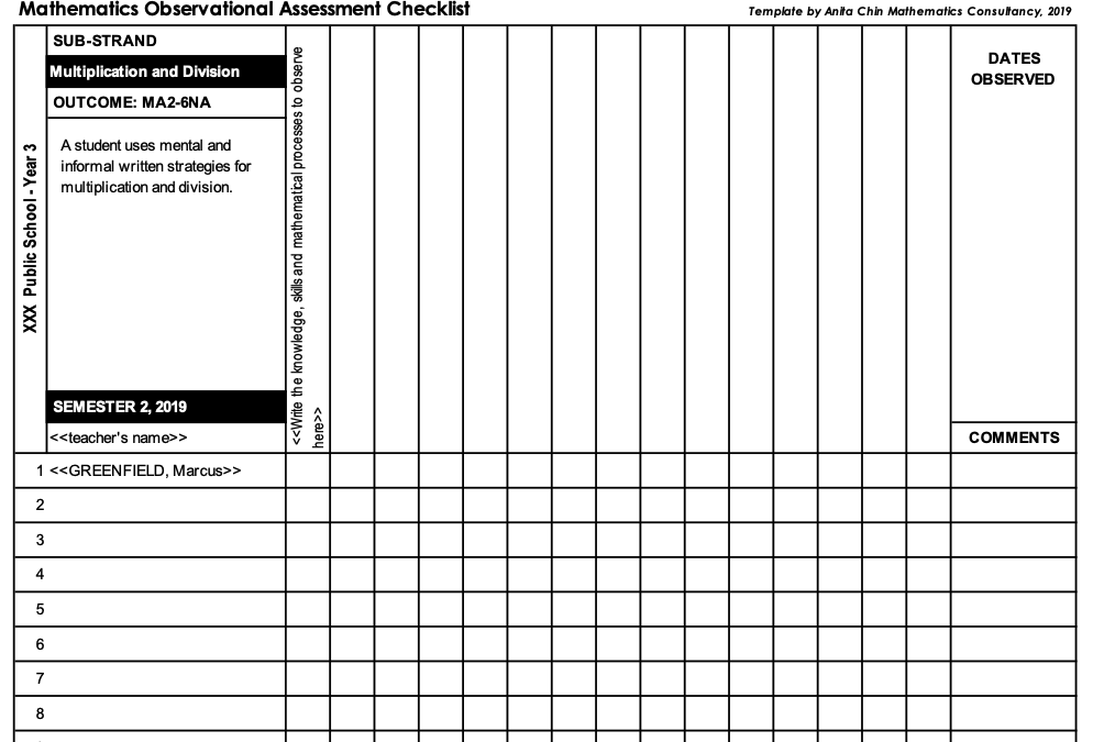 Creating and Using Observational Assessment Checklists for Maths