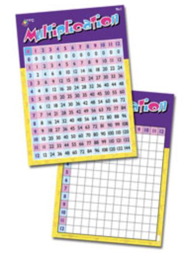 POSTER 6 | Multiplication Grid