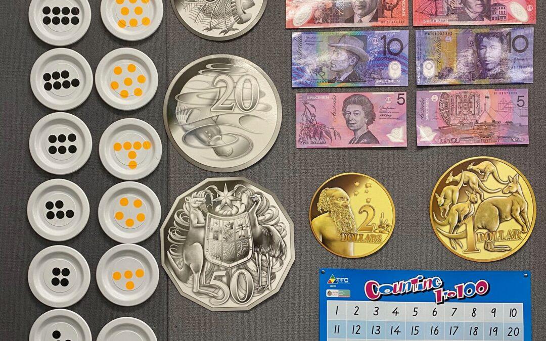 Anita's K-6 Classroom CWPS 2020   Front Wall (velcro items): Dot Plates & Jumbo Money