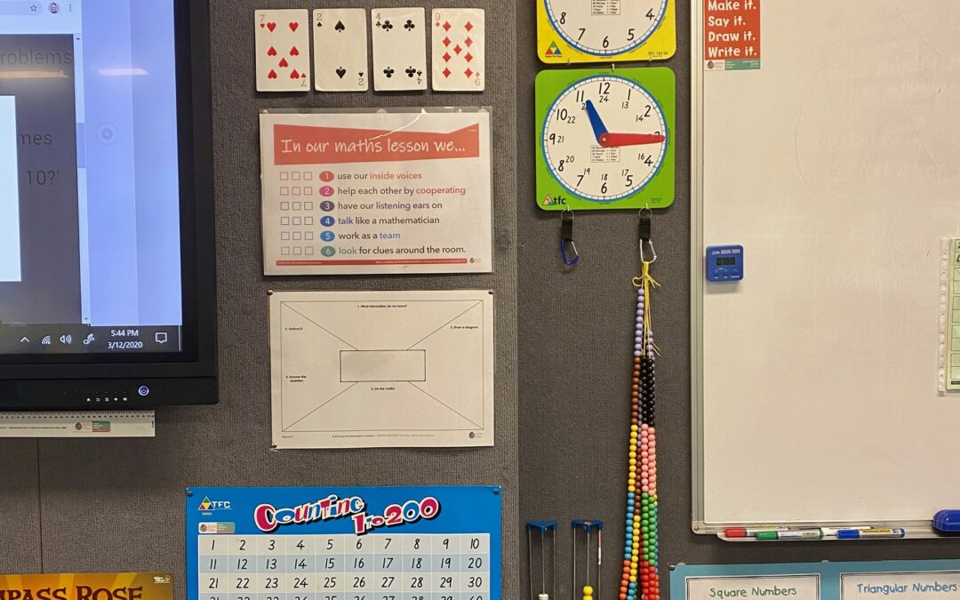 Anita's K-6 Classroom CWPS 2020 | Front Wall (clocks): Analog & Clock Faces (12-hour and 24-hour)