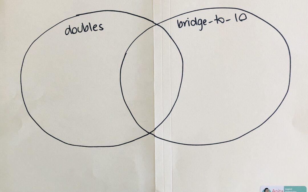 ChinMAT Activity Idea | Venn Diagram: Addition Strategies Using Dominoes (TIP: make on manila folder)
